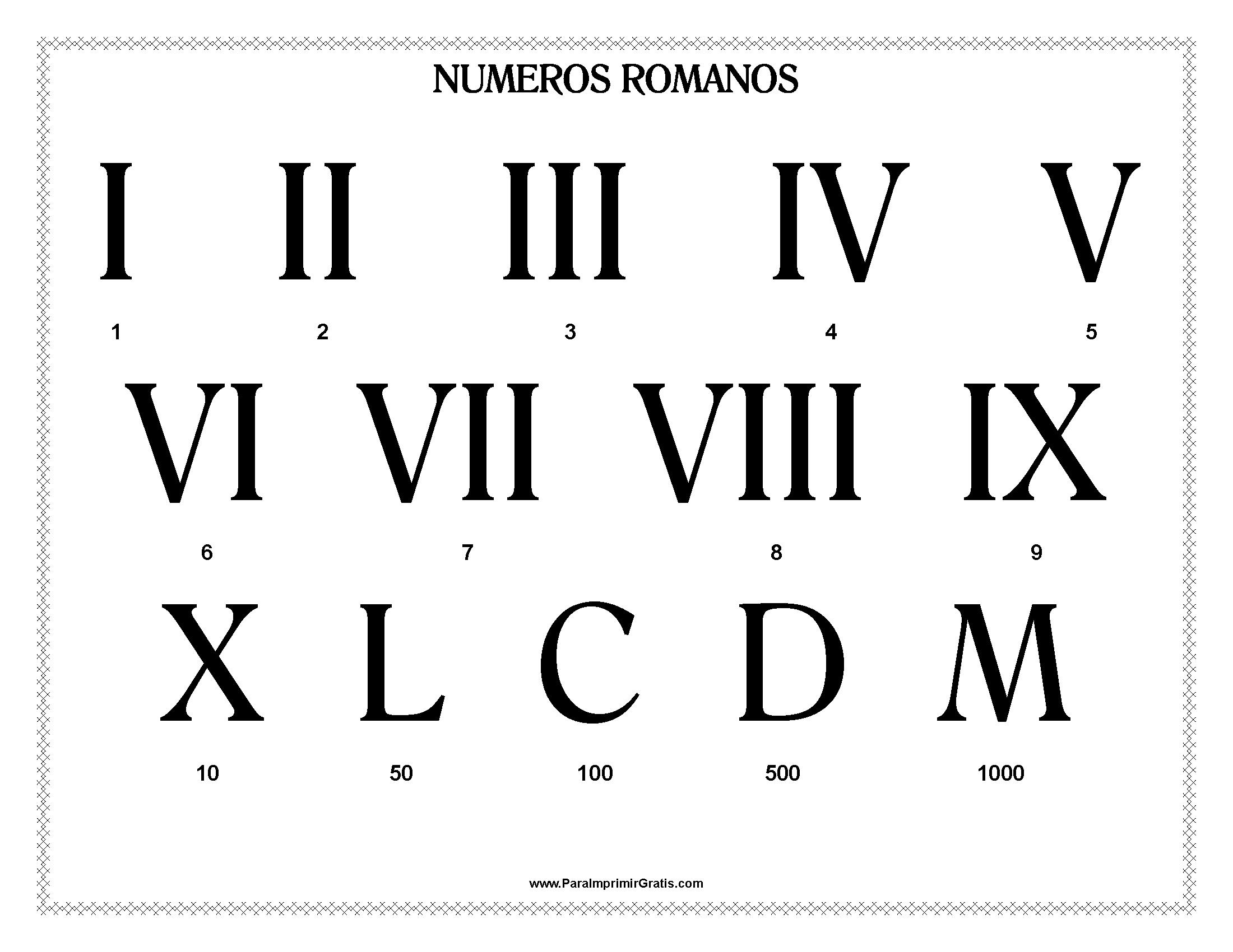 Números Romanos para Imprimir