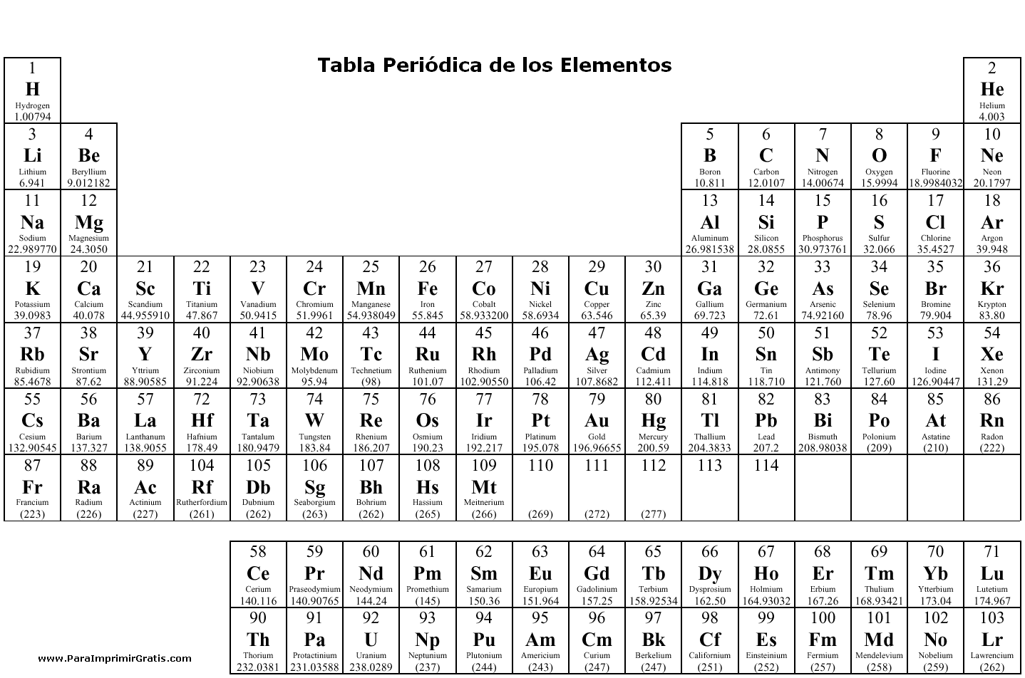 Tabla Periodica De Los Elementos#respond on Basic Periodic Table Printable Of Chemistry
